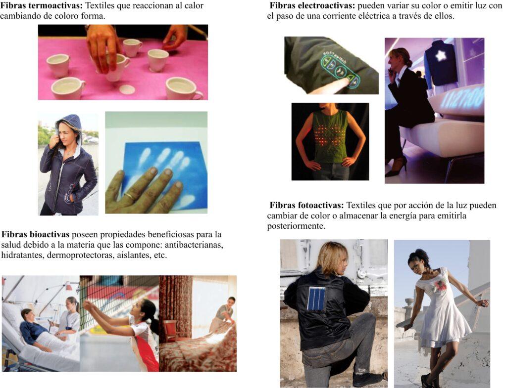 Textiles Inteligentes Prendas Y Textiles Inteligentes: La Tecnología También Llega Al Mundo De La Moda