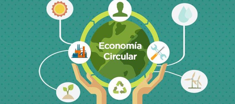 Economia Circular Economía Circular, ¿Que Es Y Cómo Puede Ayudarnos A Cambiar El Mundo?