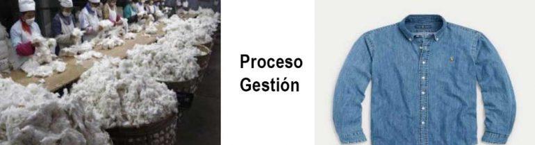 Nota 1 Reutilizar Y Reciclar, Una Posibilidad Para Las Fibras Textiles - Productos Químicos Textiles