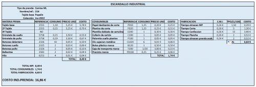 Escandallo Industrial Prenda Como Calcular El &Quot;Escandallo&Quot; Industrial De Una Prenda De Vestir Y El &Quot;Costo Del Minuto Industrial&Quot; De Nuestra Empresa - Empresas Textiles