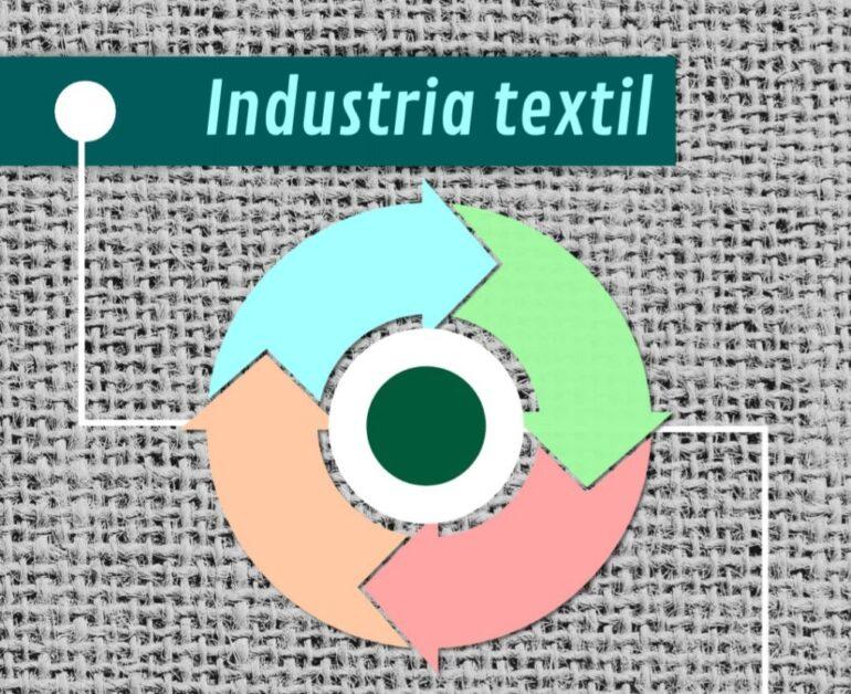 20210904 131431 ¿Qué Es La Moda Circular? - Empresas Textiles