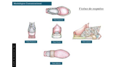 Ponceagustinacubismofinal4 Calzado Y Vanguardia - Moda Y Diseñadores Calzado, Cuero