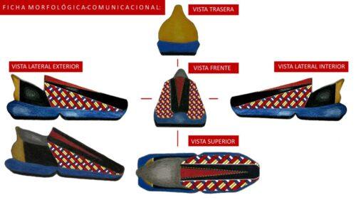 Renatasilva.neoplasticismo4 Calzado Y Vanguardia - Moda Y Diseñadores Calzado, Cuero