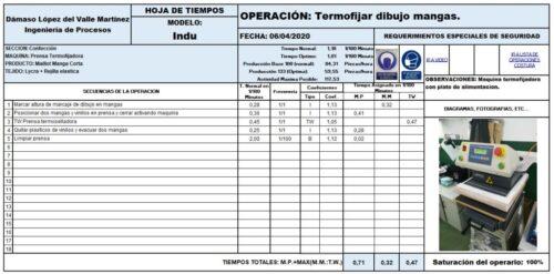 F2 Tiempos Mp Mm Y Tw Diferentes Tipos En Un Crono Análisis - Empresas Textiles